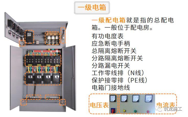 干施工现场临时用电常识及常见问题-第4张图片-南京九建