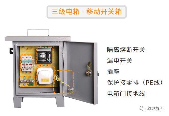 干施工现场临时用电常识及常见问题-第8张图片-南京九建