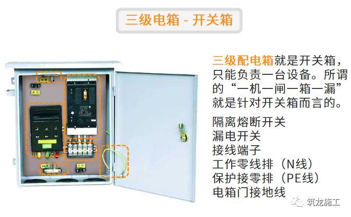 干施工现场临时用电常识及常见问题-第6张图片-南京九建