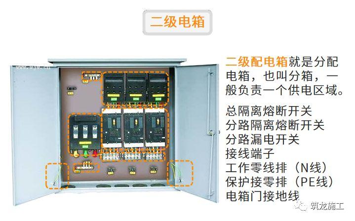 干施工现场临时用电常识及常见问题-第5张图片-南京九建