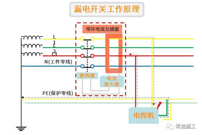 干施工现场临时用电常识及常见问题-第13张图片-南京九建