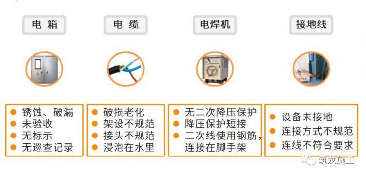 干施工现场临时用电常识及常见问题-第19张图片-南京九建