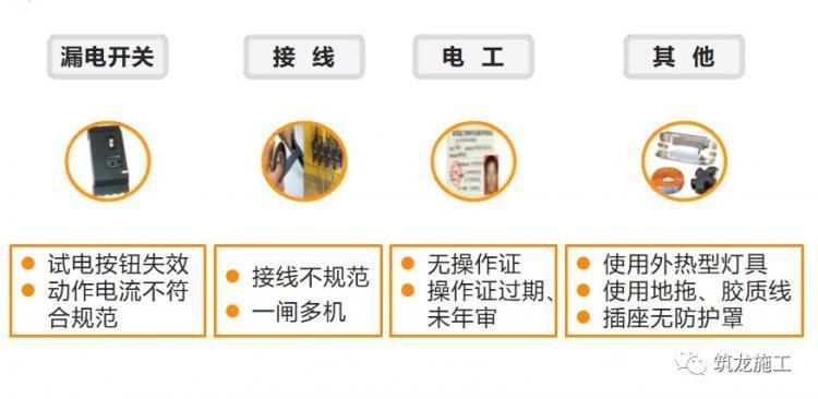 干施工现场临时用电常识及常见问题-第20张图片-南京九建