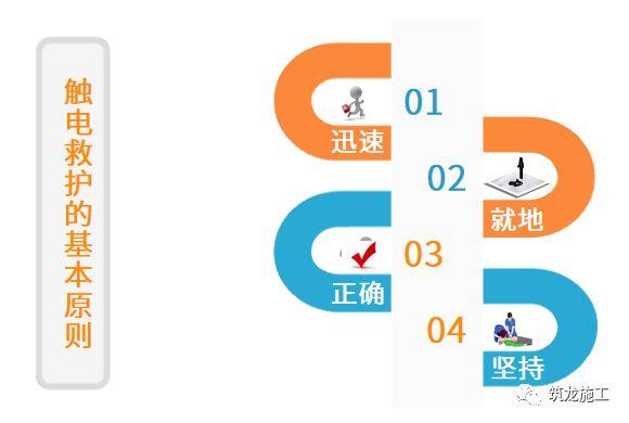 干施工现场临时用电常识及常见问题-第34张图片-南京九建