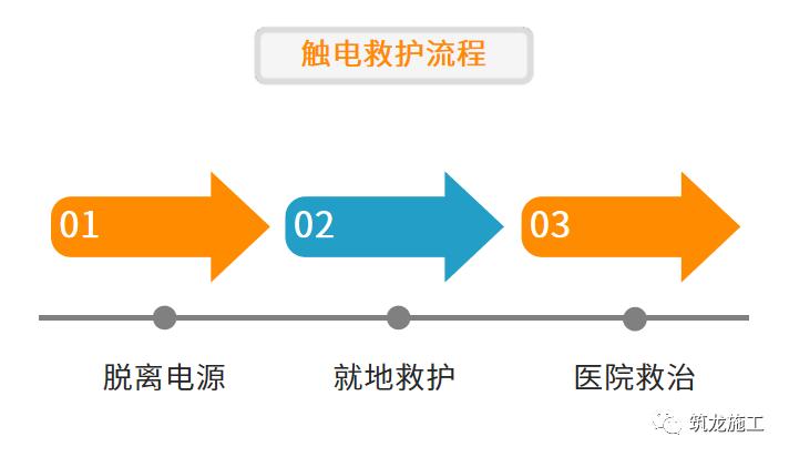 干施工现场临时用电常识及常见问题-第35张图片-南京九建