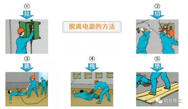 干施工现场临时用电常识及常见问题-第36张图片-南京九建
