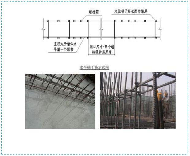 五大分部工程施工质量标准化图集,大量现场细部节点做法!-第4张图片-南京九建