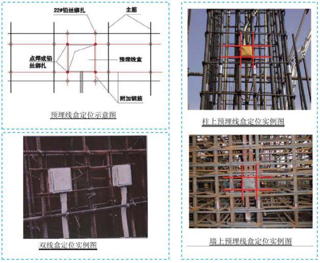 五大分部工程施工质量标准化图集,大量现场细部节点做法!-第6张图片-南京九建