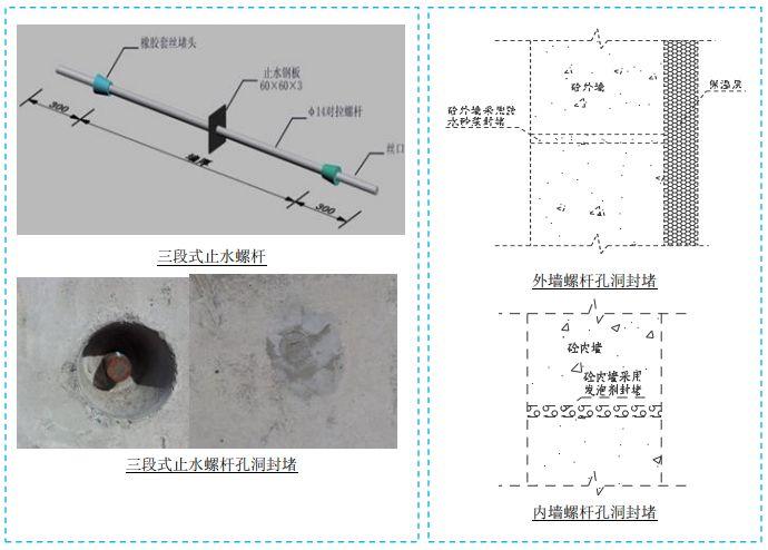 五大分部工程施工质量标准化图集,大量现场细部节点做法!-第9张图片-南京九建
