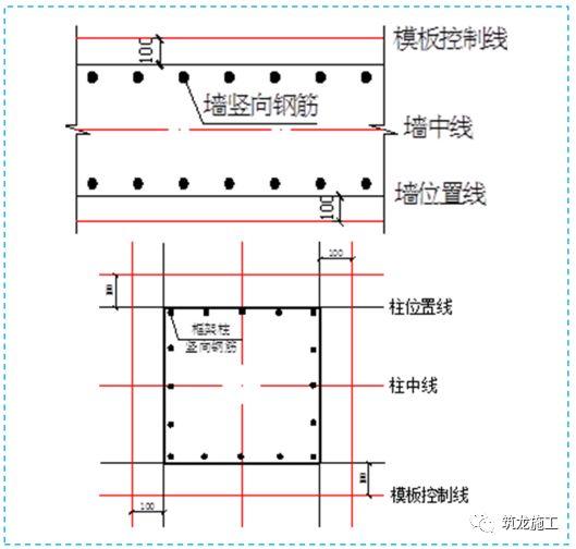 五大分部工程施工质量标准化图集,大量现场细部节点做法!-第12张图片-南京九建