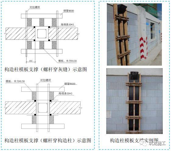 五大分部工程施工质量标准化图集,大量现场细部节点做法!-第18张图片-南京九建