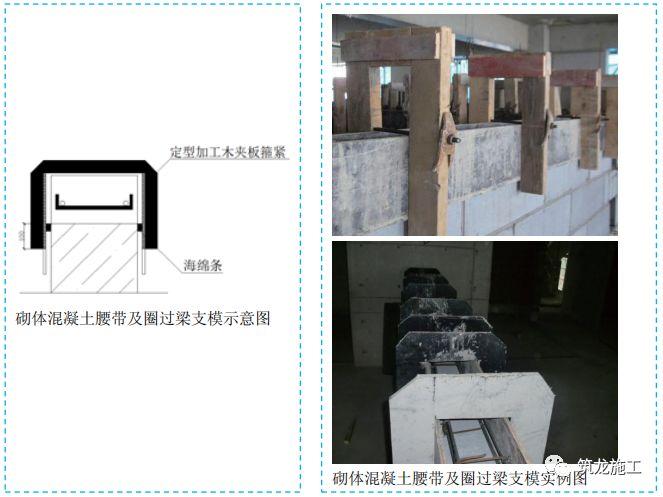五大分部工程施工质量标准化图集,大量现场细部节点做法!-第20张图片-南京九建