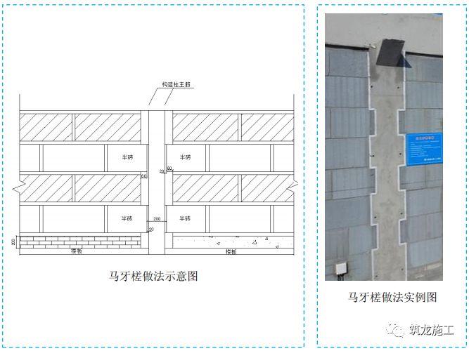 五大分部工程施工质量标准化图集,大量现场细部节点做法!-第19张图片-南京九建
