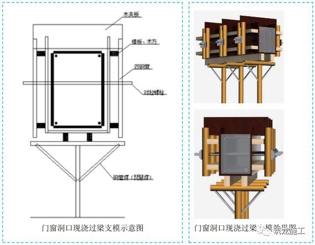 五大分部工程施工质量标准化图集,大量现场细部节点做法!-第21张图片-南京九建