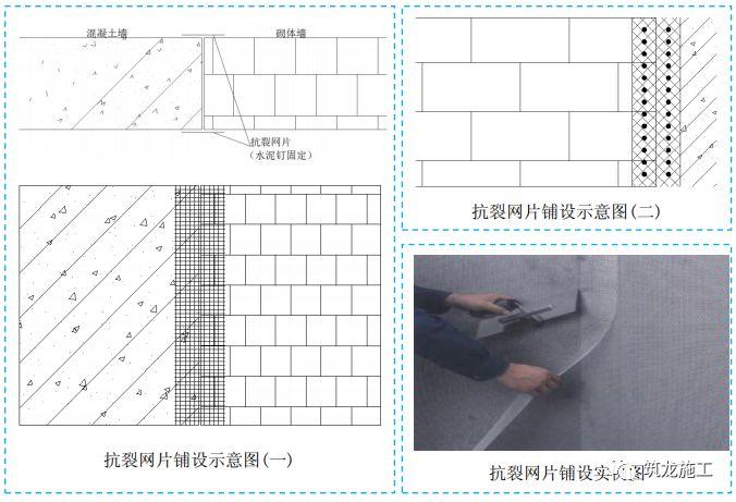 五大分部工程施工质量标准化图集,大量现场细部节点做法!-第25张图片-南京九建