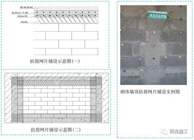 五大分部工程施工质量标准化图集,大量现场细部节点做法!-第26张图片-南京九建