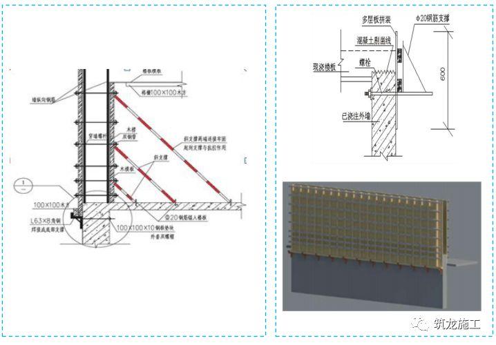 五大分部工程施工质量标准化图集,大量现场细部节点做法!-第33张图片-南京九建