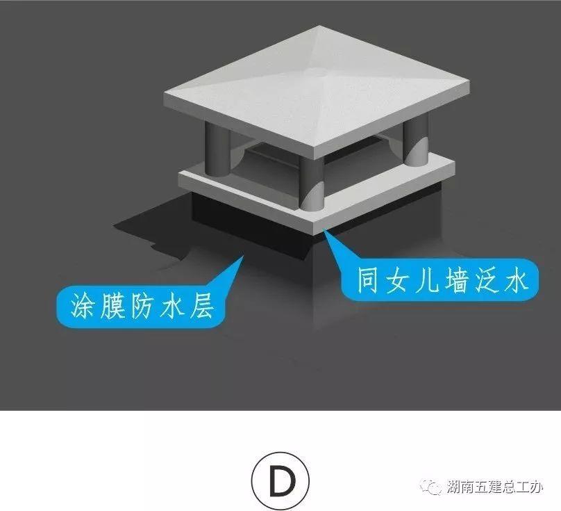 3D做法图集,全套12项施工工艺标准化做法,必须要珍藏!-第97张图片-南京九建
