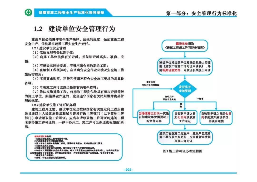 安全生产标准化指导图集-第9张图片-南京九建