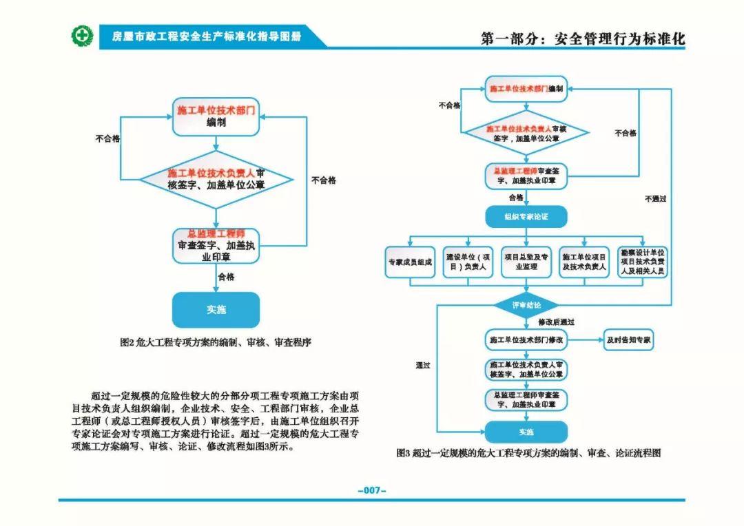 安全生产标准化指导图集-第14张图片-南京九建