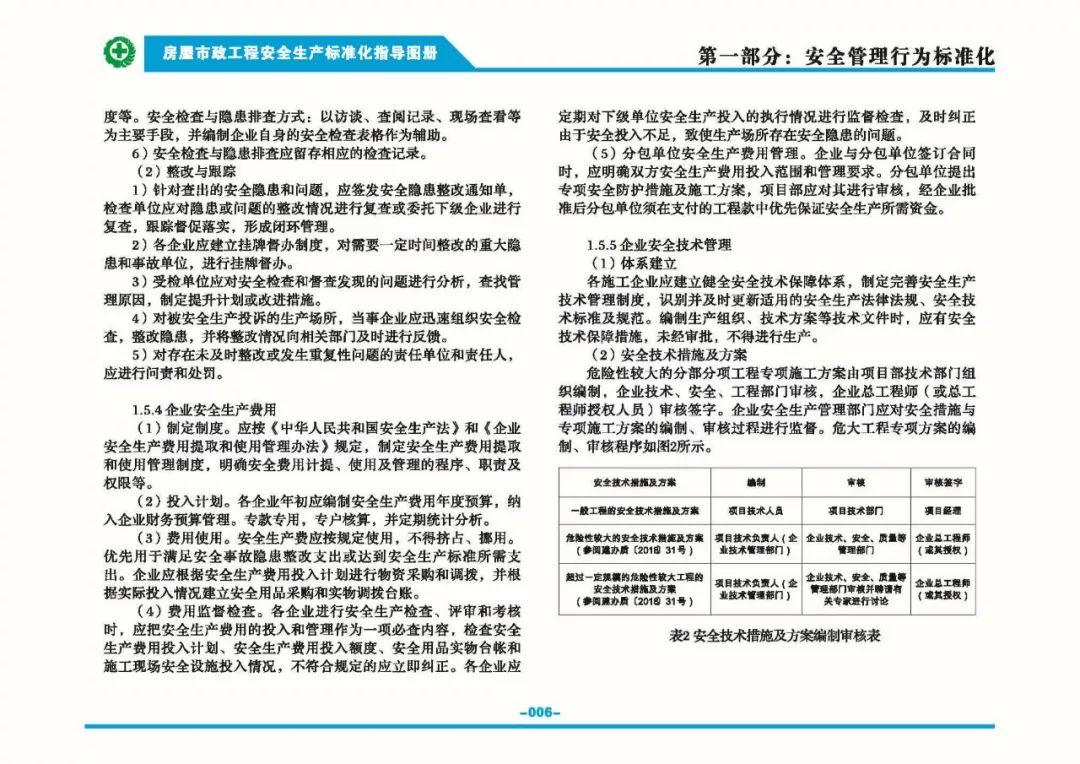 安全生产标准化指导图集-第13张图片-南京九建
