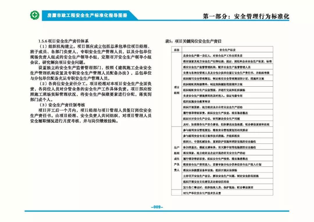 安全生产标准化指导图集-第16张图片-南京九建