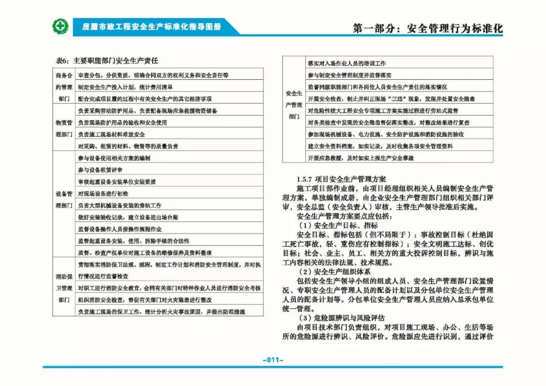 安全生产标准化指导图集-第18张图片-南京九建