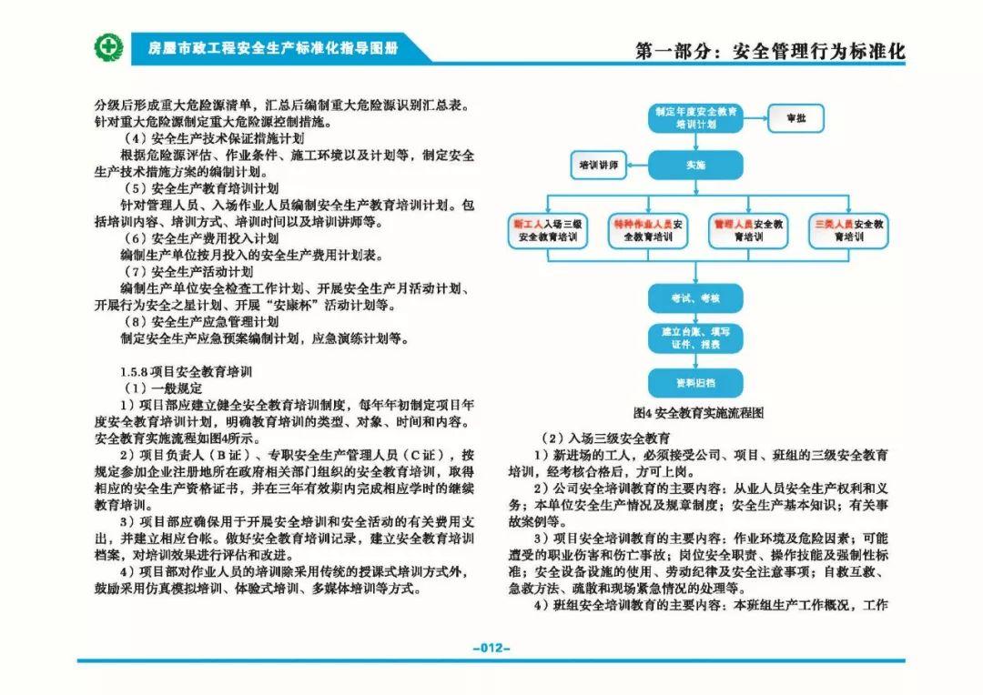 安全生产标准化指导图集-第19张图片-南京九建