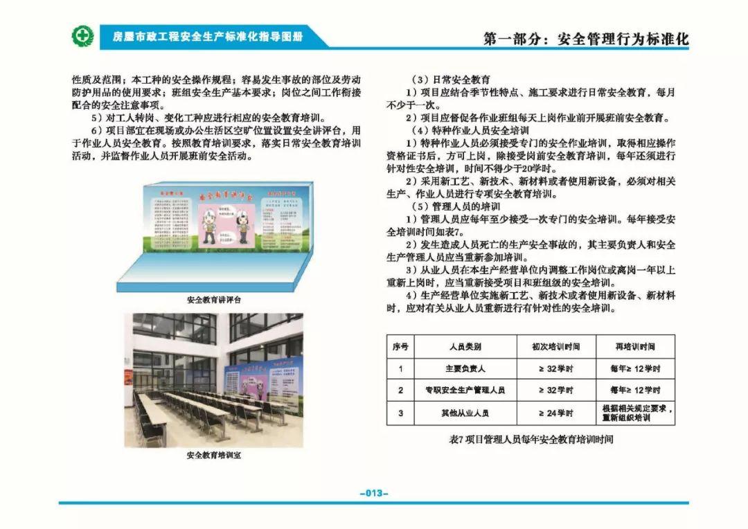 安全生产标准化指导图集-第20张图片-南京九建