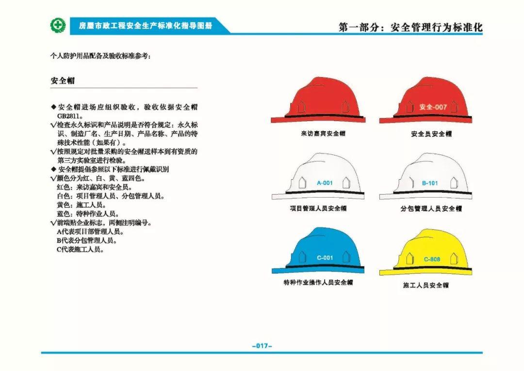 安全生产标准化指导图集-第24张图片-南京九建