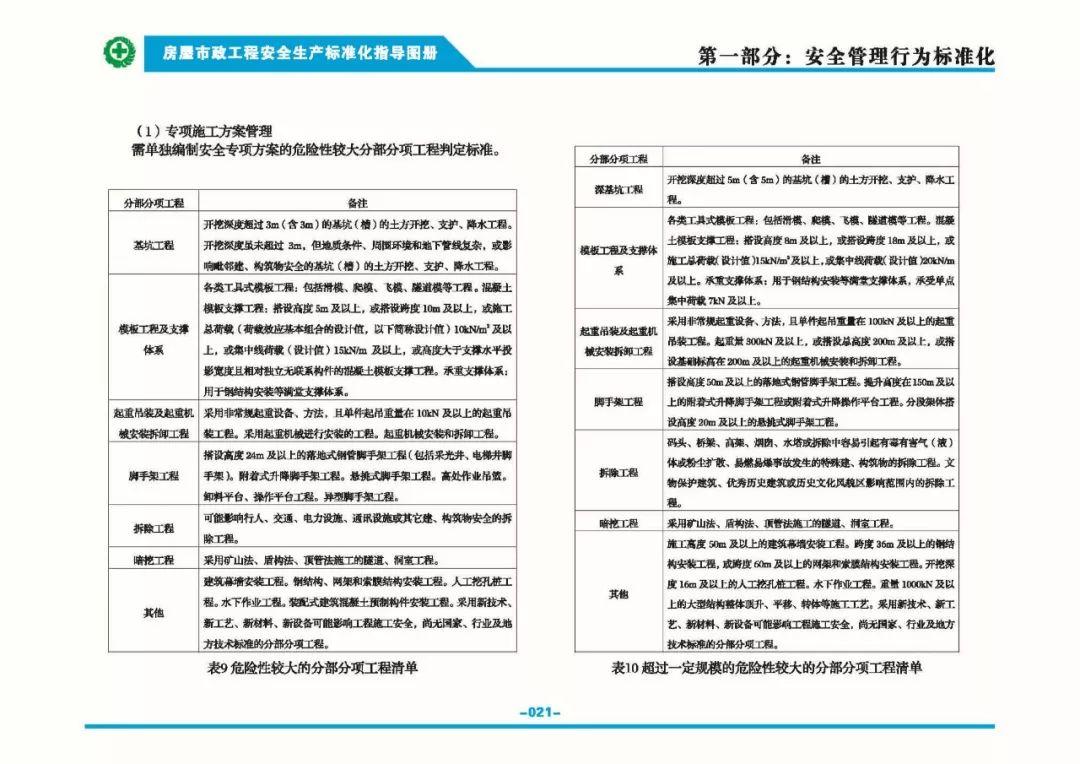 安全生产标准化指导图集-第28张图片-南京九建