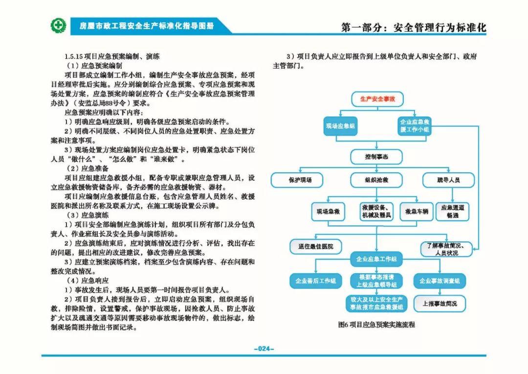 安全生产标准化指导图集-第31张图片-南京九建