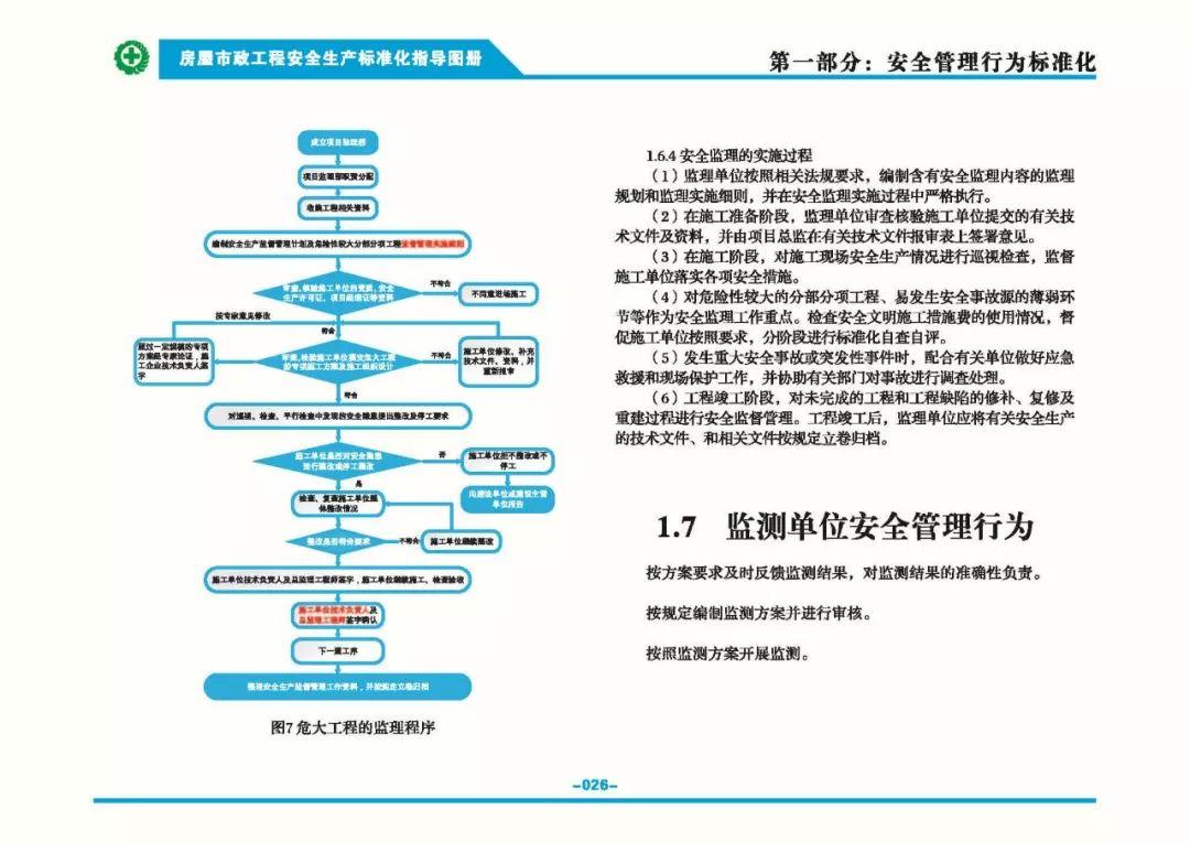 安全生产标准化指导图集-第33张图片-南京九建