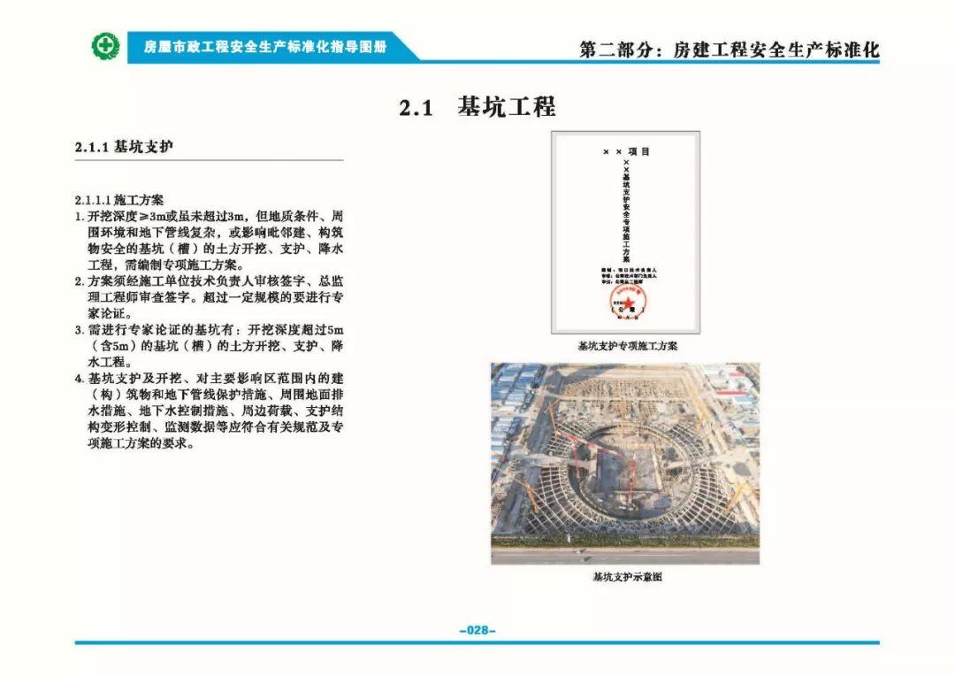 安全生产标准化指导图集-第35张图片-南京九建