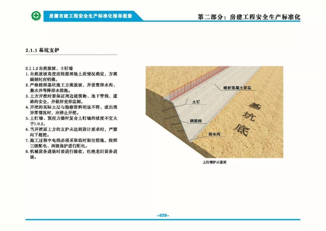 安全生产标准化指导图集-第36张图片-南京九建