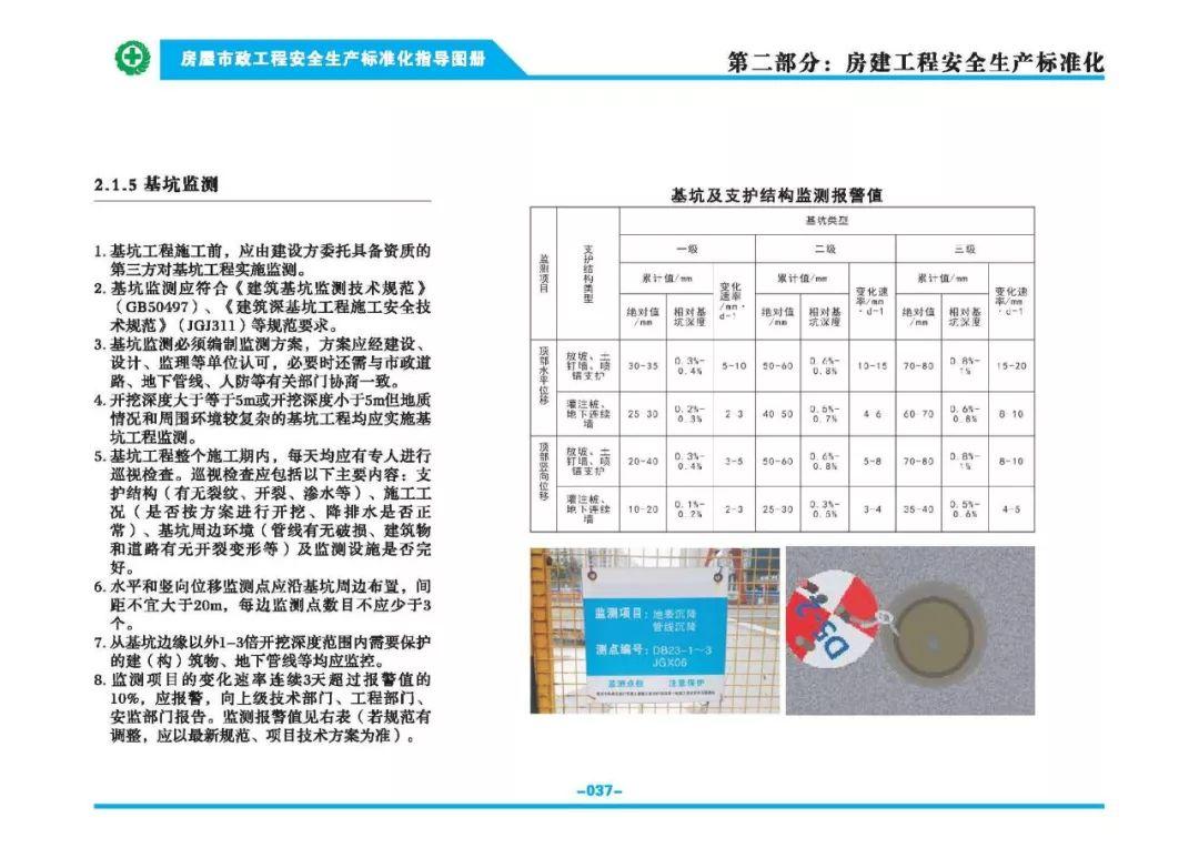 安全生产标准化指导图集-第44张图片-南京九建