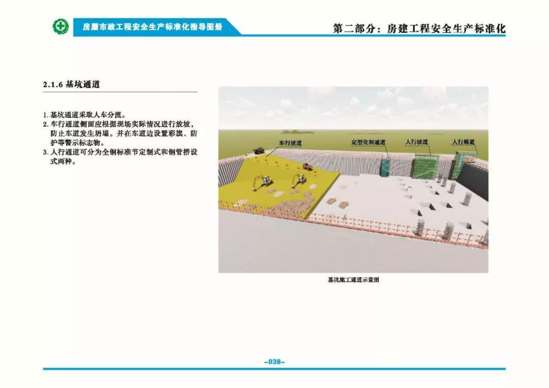 安全生产标准化指导图集-第45张图片-南京九建