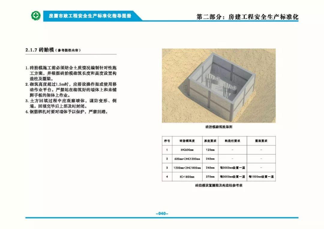 安全生产标准化指导图集-第47张图片-南京九建