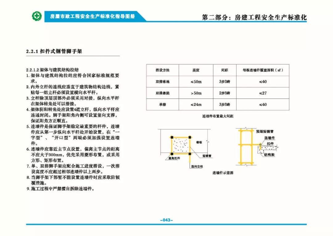 安全生产标准化指导图集-第50张图片-南京九建