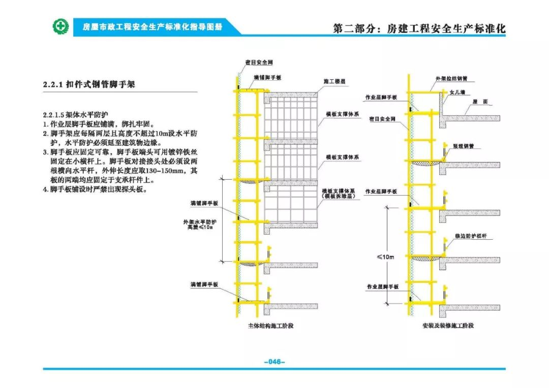 安全生产标准化指导图集-第53张图片-南京九建