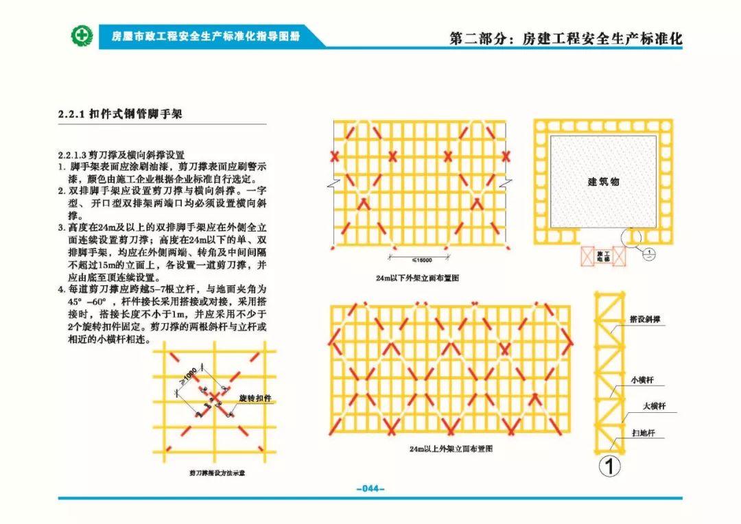安全生产标准化指导图集-第51张图片-南京九建