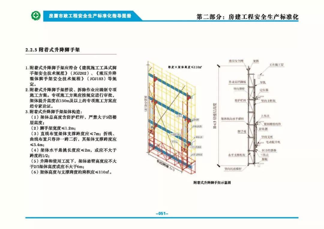 安全生产标准化指导图集-第58张图片-南京九建