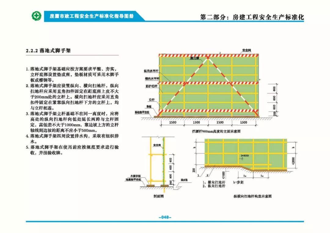 安全生产标准化指导图集-第55张图片-南京九建