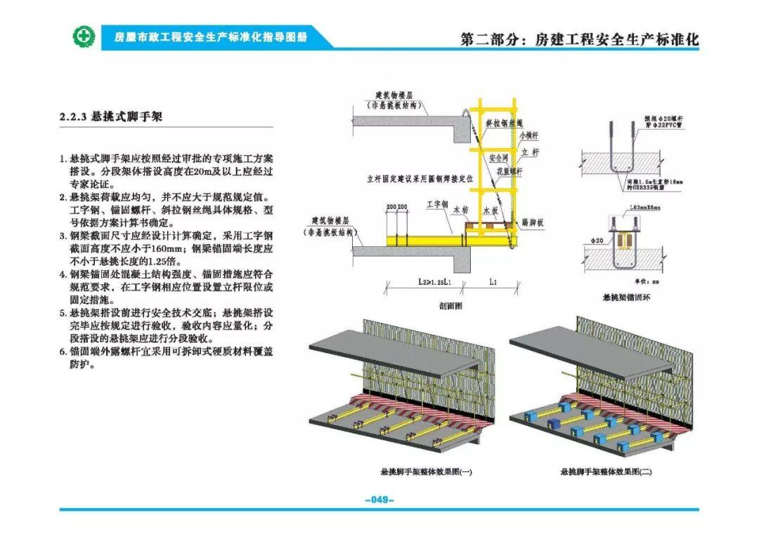 安全生产标准化指导图集-第56张图片-南京九建