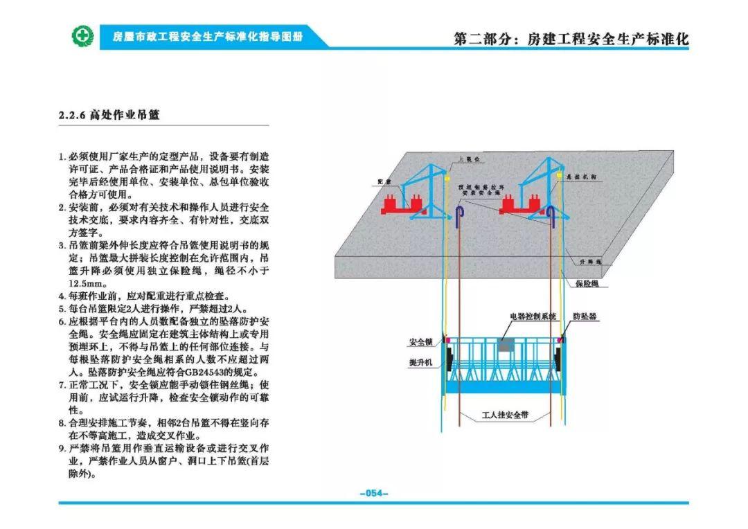 安全生产标准化指导图集-第61张图片-南京九建