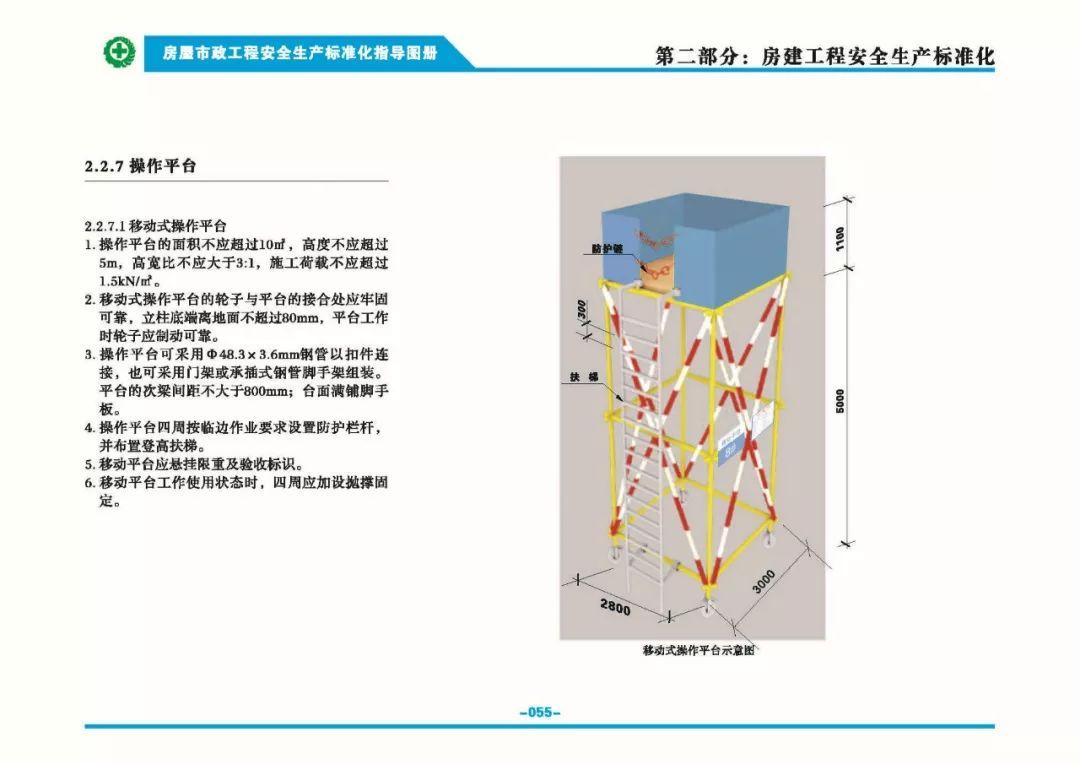 安全生产标准化指导图集-第62张图片-南京九建
