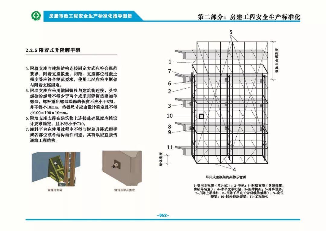 安全生产标准化指导图集-第59张图片-南京九建