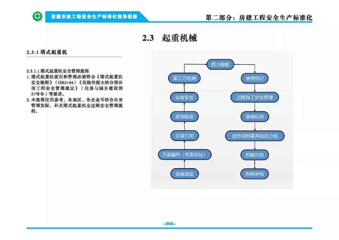 安全生产标准化指导图集-第65张图片-南京九建