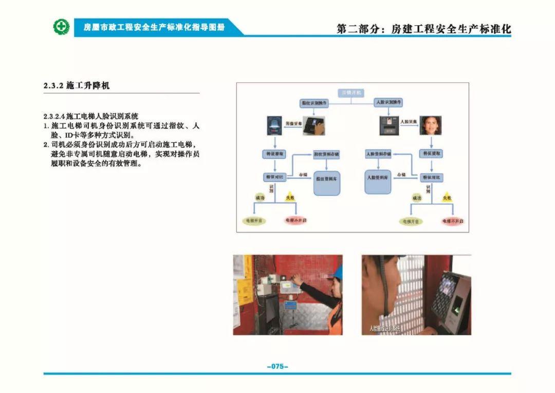 安全生产标准化指导图集-第82张图片-南京九建