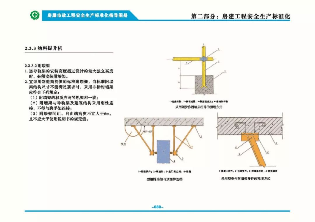 安全生产标准化指导图集-第87张图片-南京九建